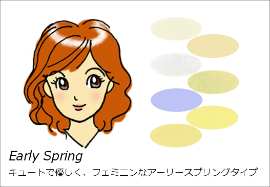 EarlySpring_type